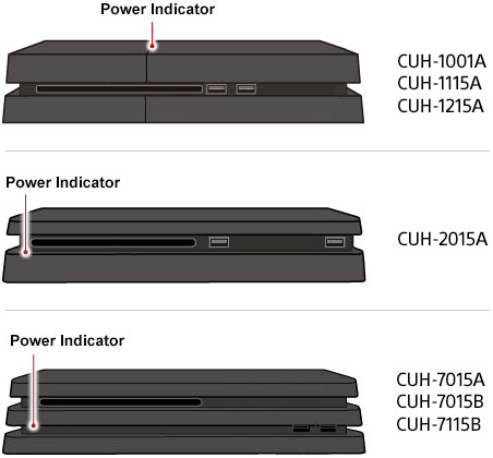 PS4: Power Indicator Lights