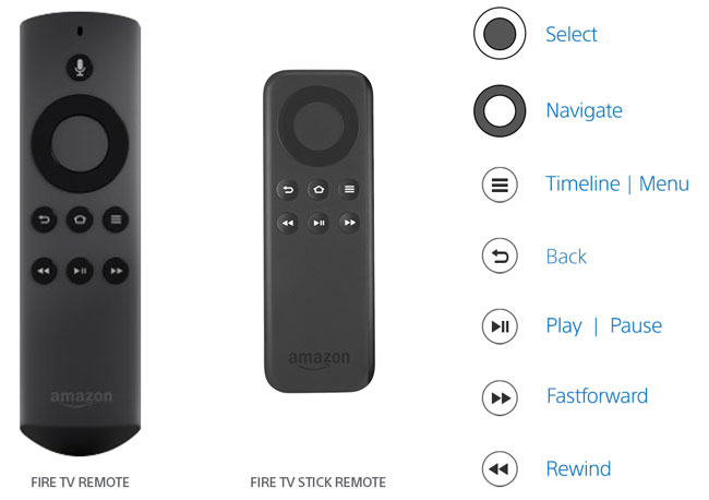 PlayStation Vue Remote Controls
